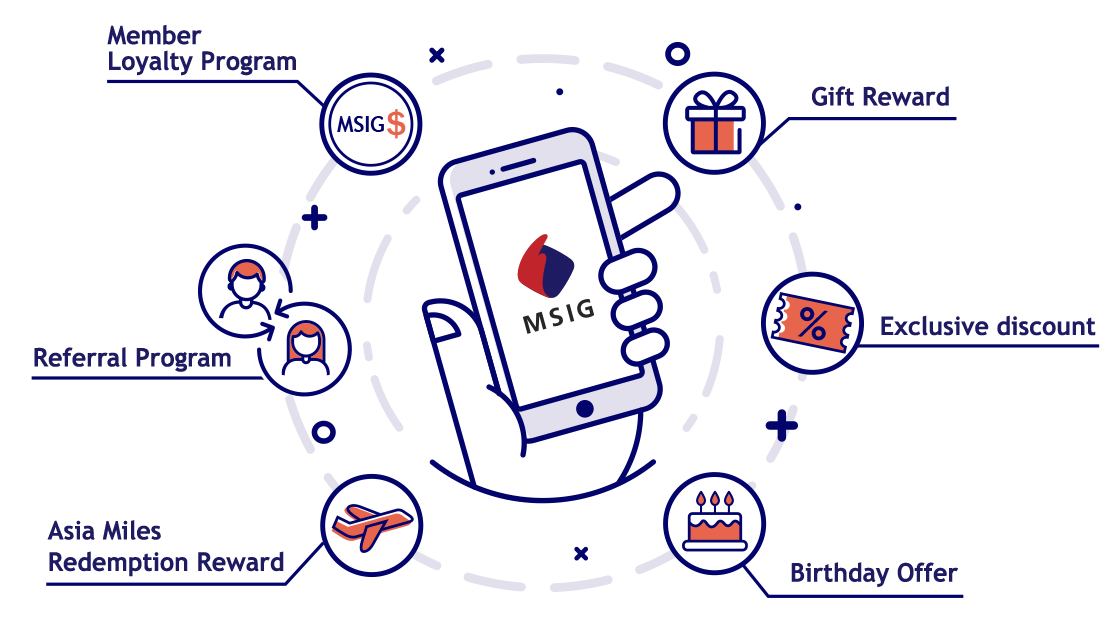 ESDlife Digital Solutions MSIG mobile app