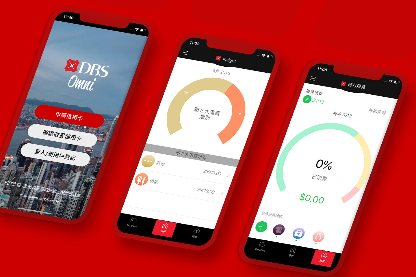 Continuous Integration Continuous Development (CICD) Automation Test used by DBS Bank DBS Omni APP