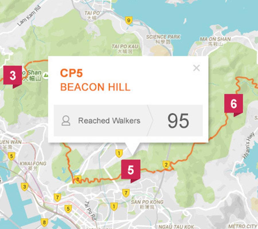 RFID location tracking